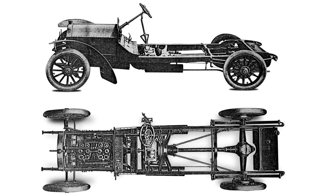 Первый серийный российский автомобиль: история Руссо-Балта— фото 1125241