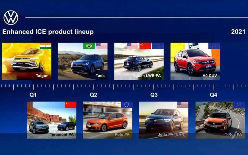 VWпредставит обновленный седан за1,6млн