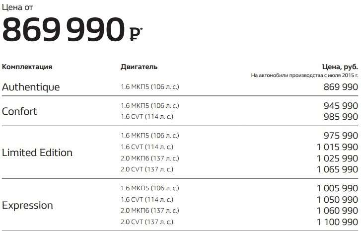 Renault обновила седан Fluence— фото 388028
