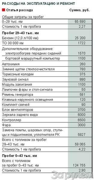 Экстремальная арифметика— фото 57860