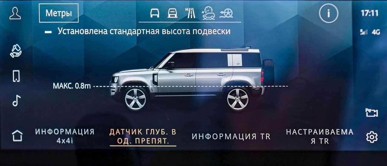 Новый Land Rover Defender: первый тест вРоссии— фото 1172486