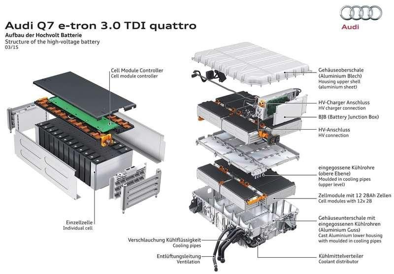 Audi-Q7_e-tron_3.0_TDI_quattro_2017_1600x1200_wallpaper_1a