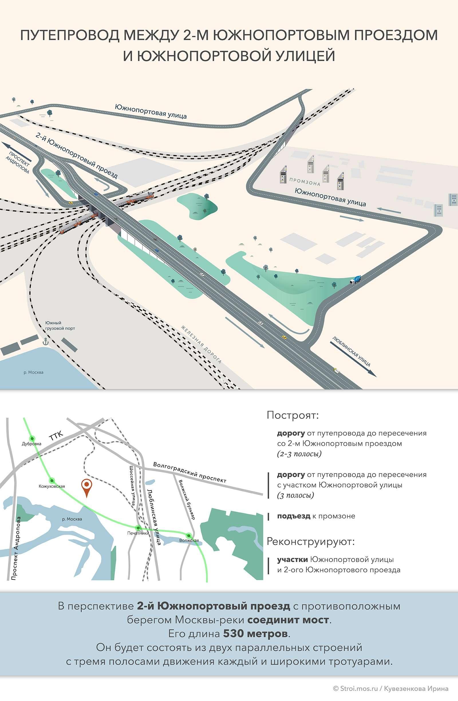Открыли новый путепровод наюго-востоке Москвы кПечатникам— фото 808118