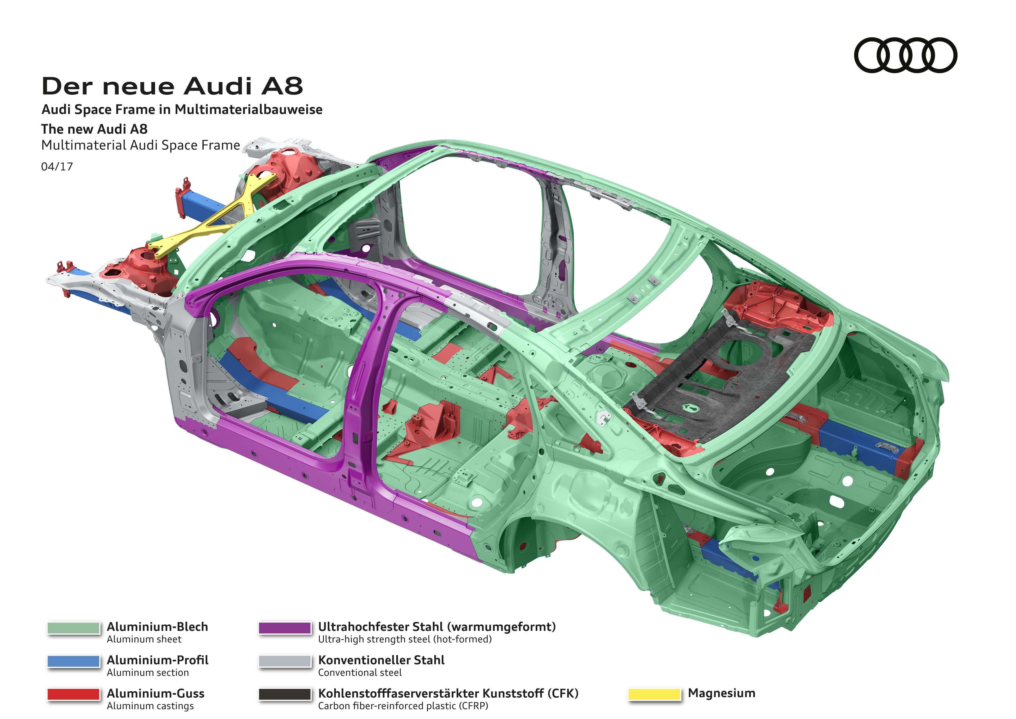 Новый Audi A8: работа надошибками BMW— фото 732822