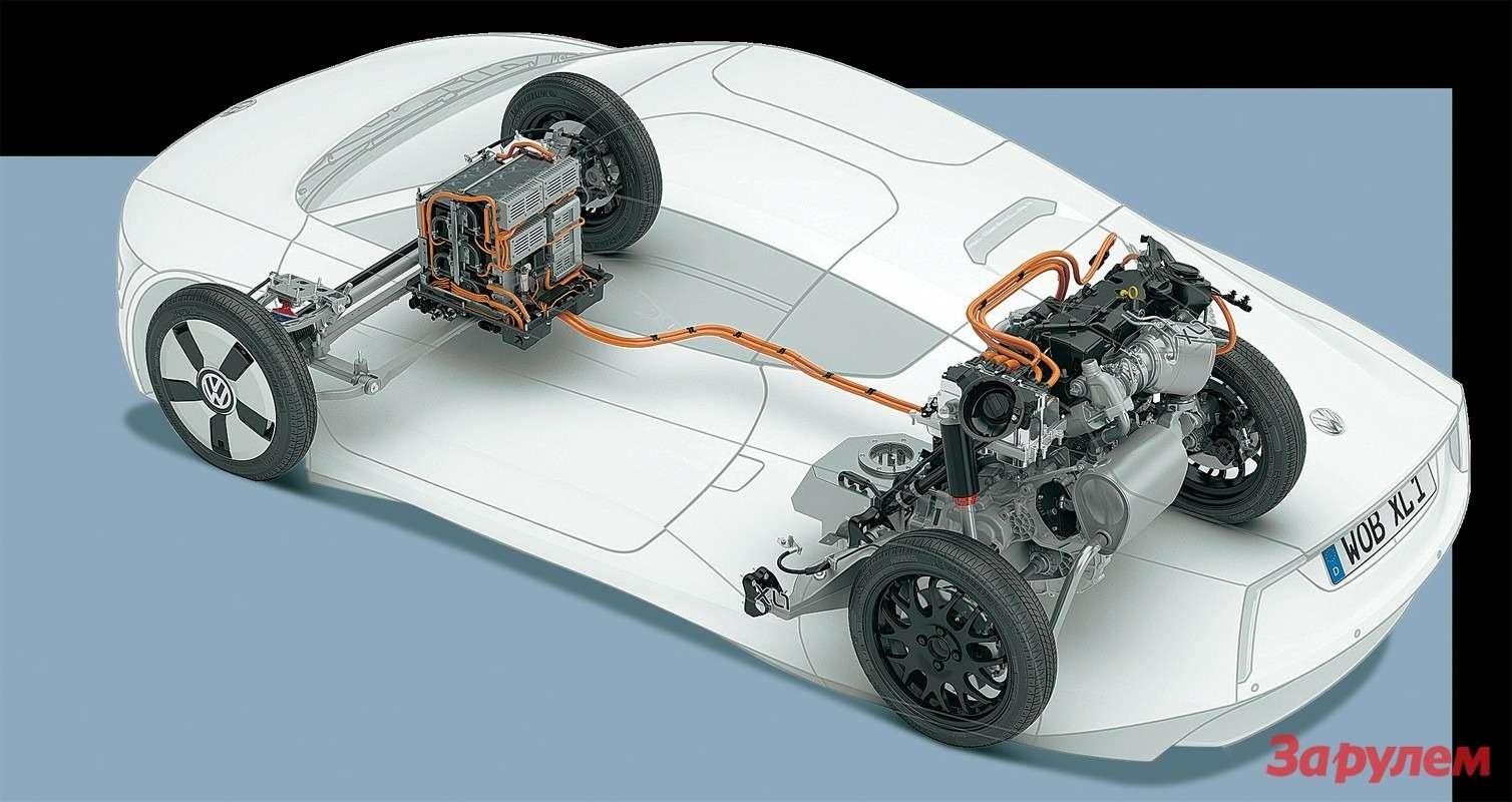 В большинстве гибридов двигатель внутреннего сгорания вместе скоробкой передач сохранил традиционное месторасположение. Для лучшей развесовки тяжелые аккумуляторы равномерно распределяют подполом. Компактные электромоторы сдвигают ближе косям, которые они приводят. Нестандартные, оригинальные решения появляются чаще вмалых классах. Моторы нередко переезжают назад, аспереди оказывается блок батарей.