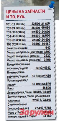 «Ленд-Ровер-Дискавери», от1999000 руб., КАР— от19,24 руб./км