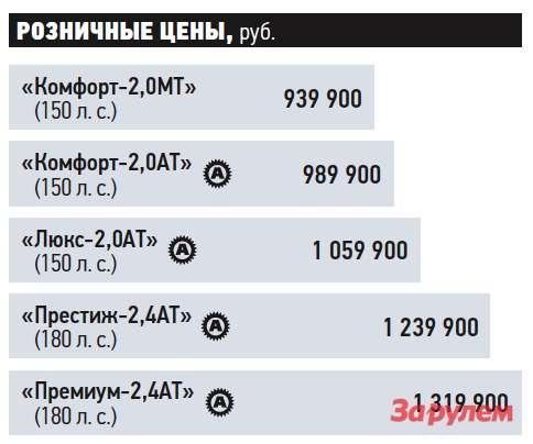 «Киа-Оптима», от 939 900 руб., КАР от 9,18 руб./км
