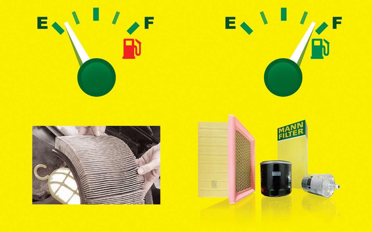 11мифов овоздушных фильтрах: разоблачаем все!— фото 899362