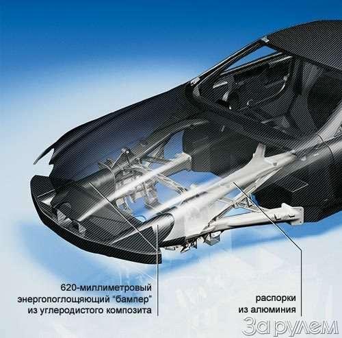 Виртуальная дуэль: Lamborghini Gallardo— Mercedes-Benz SLR McLaren. Взолотую коллекцию— фото 47621