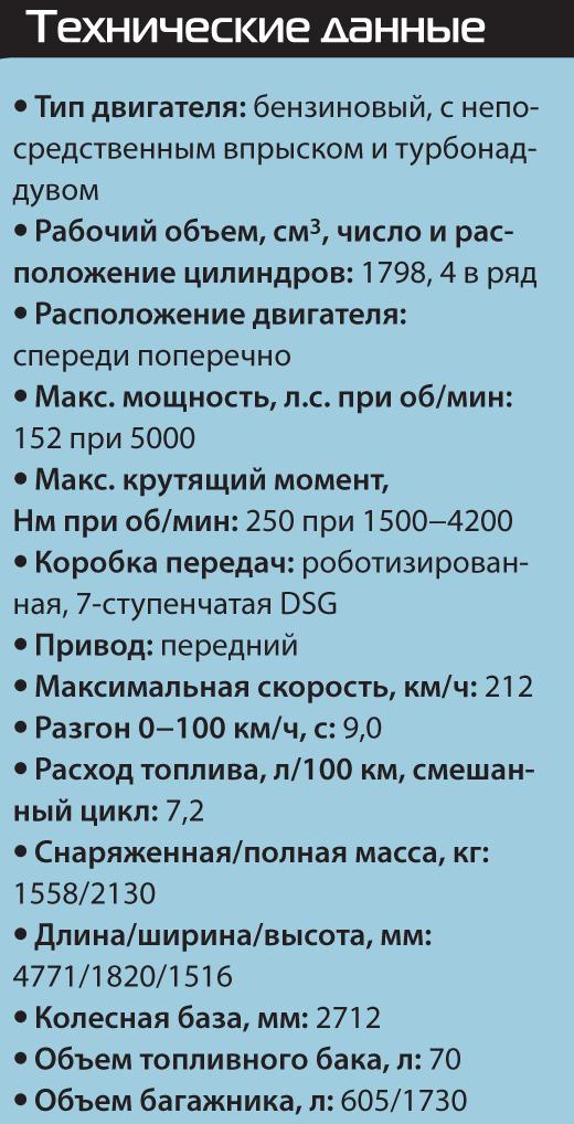 VWPassat Variant