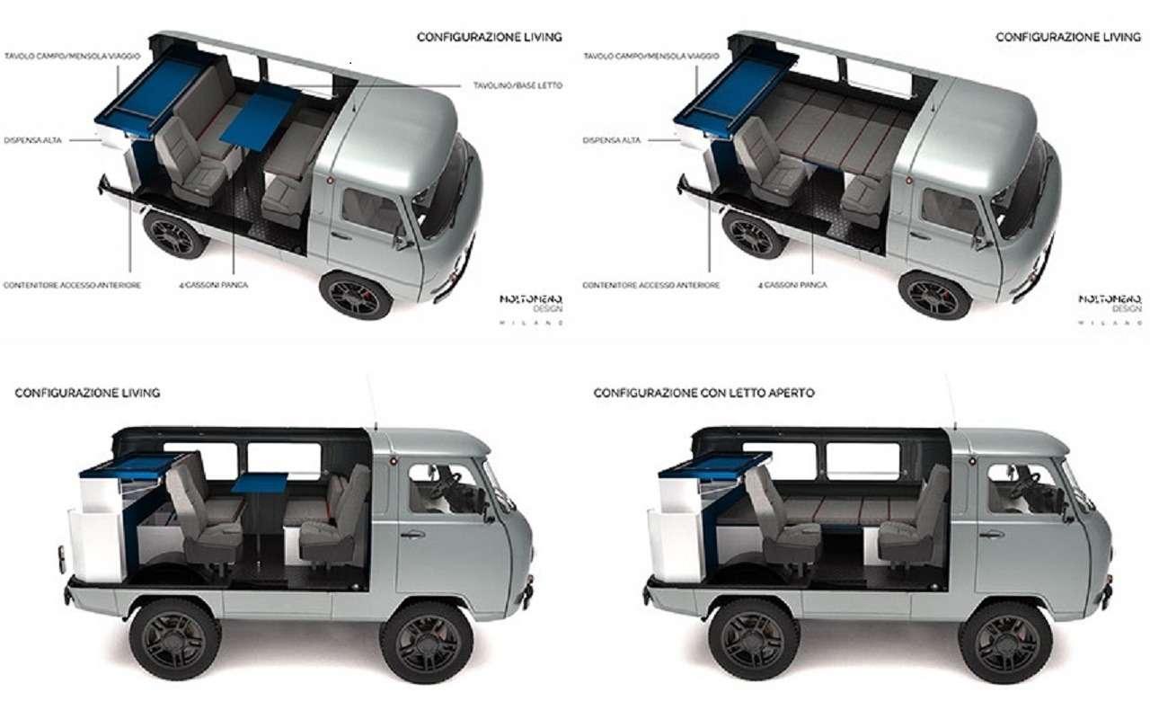 Евроматрешка: итальянцы превратили «буханку» встильный автодом— фото 1092250