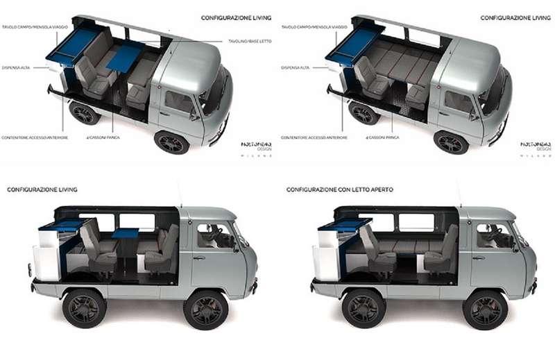 Евроматрешка: итальянцы превратили «буханку» встильный автодом