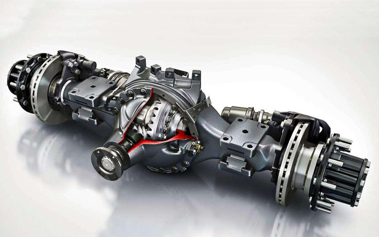 Mercedes-Benz Actros иArocs MP4: комплектация дляРоссии— фото 931094