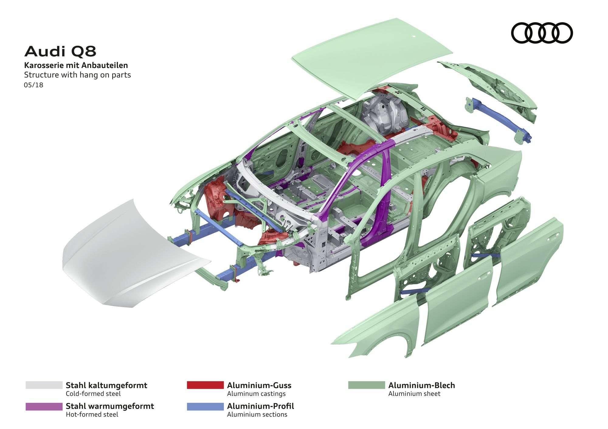 Встречаем Audi Q8: хай-тек плюс ностальгия по80-м— фото 876438
