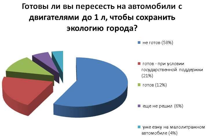 nocopyright poll