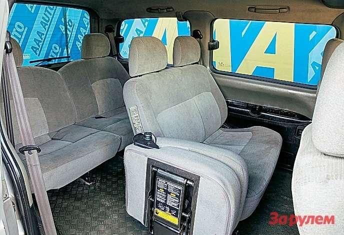 Задние кресла «Хёндэ-Старекс» можно сложить вдоль бортов. Втаком варианте есть место идляпяти пассажиров, идляобъемного груза.