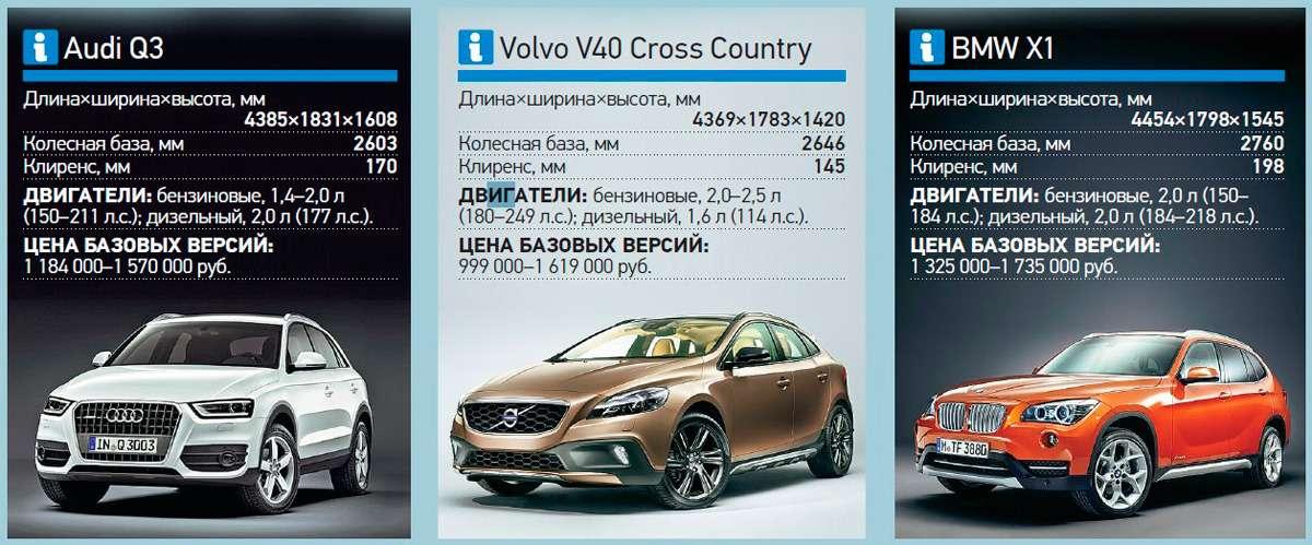 Mercedes-Benz GLA: песни A-GLAвном— фото 264646