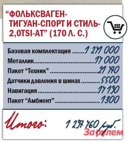 «Фольксваген-Тигуан», от 899 000 руб.