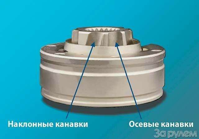 «гранаты» новой системы— фото 65497