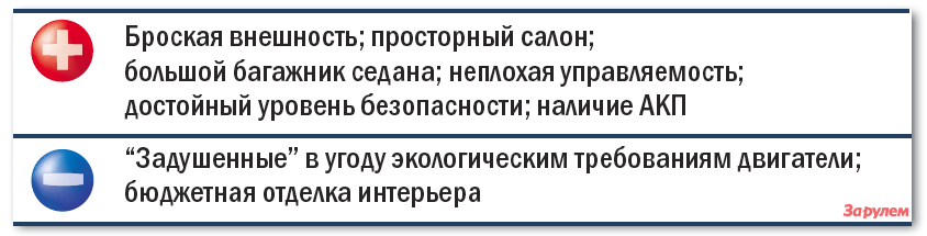 «Шевроле-Авео»