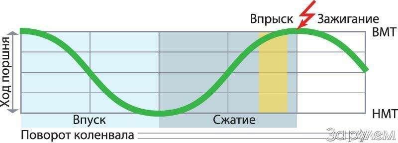 Рублевский экспресс— фото 71109