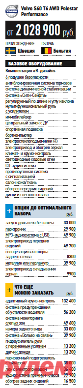 «Вольво-S60-Поулстар», от599000 руб., КАР от20,50 руб./км