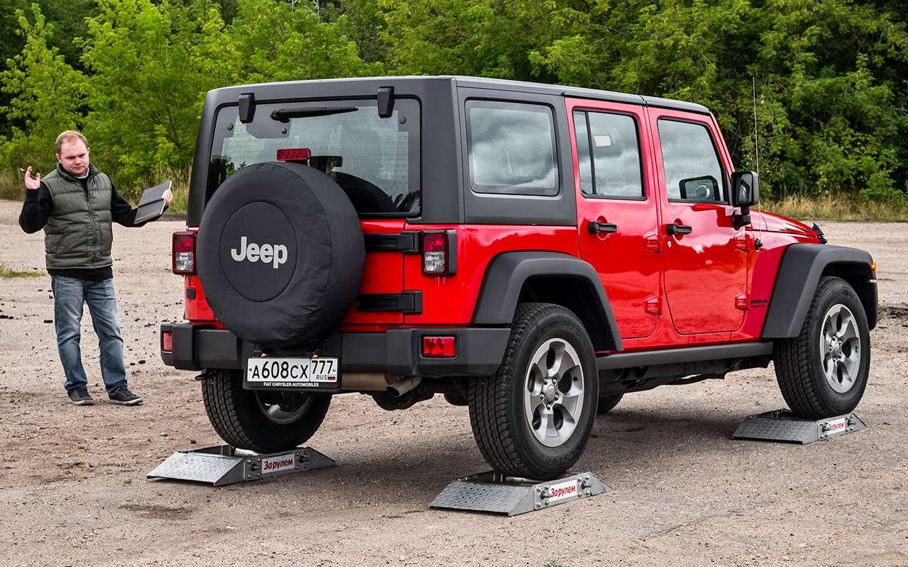 Чейполный привод круче— Mini Cooper Countryman или Jeep Wrangler Rubicon?— фото 826439