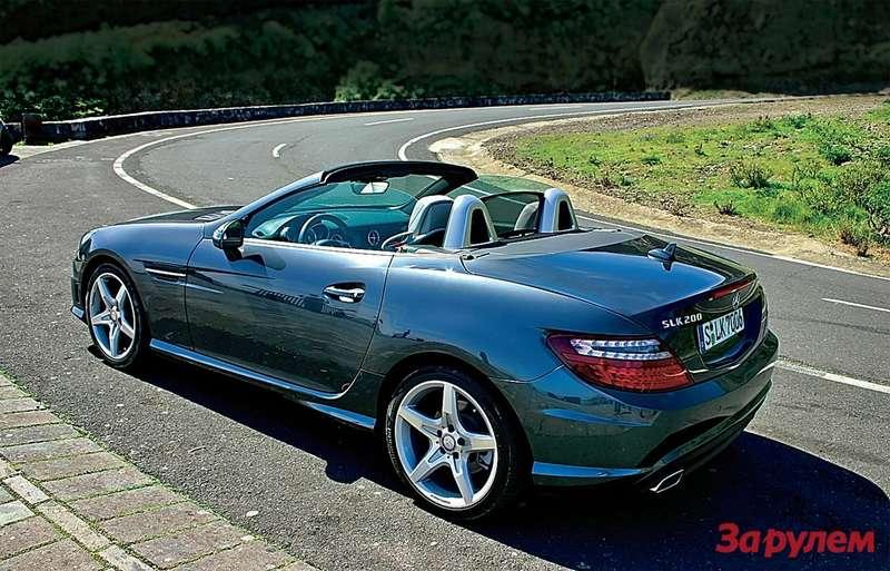 Одна изпрактичных черт двухсотого SLK— одинаковые колеса спереди исзади. Уболее мощных версий задние шины шире.