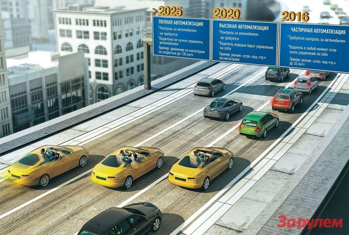 Специалисты «Континенталя» делают свои прогнозы относительно сроков появления машин савтоматическим вождением.
