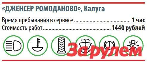 «ДЖЕНСЕР РОМОДАНОВО», Калуга