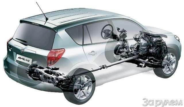 Toyota RAV4. Свет вокошке— фото 62647