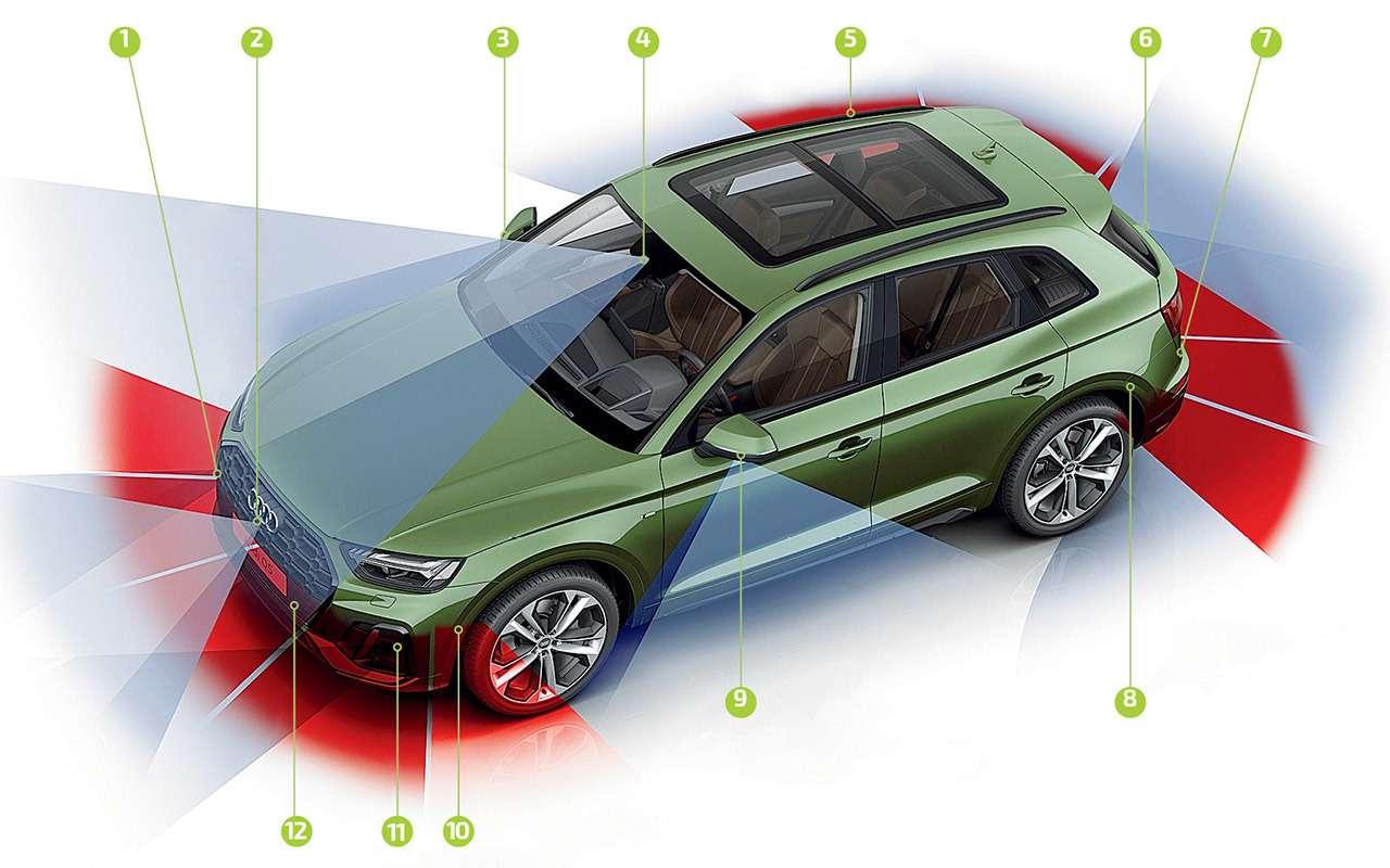 Обновленный Audi Q5: все изменения— фото 1159787