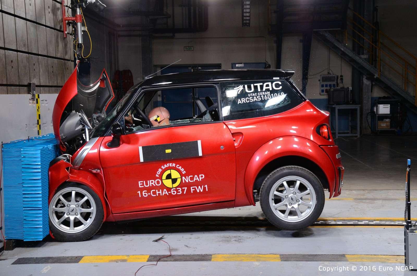 Euro NCAP огласил ужасающие результаты краш-тестов тяжелых квадроциклов— фото 573081
