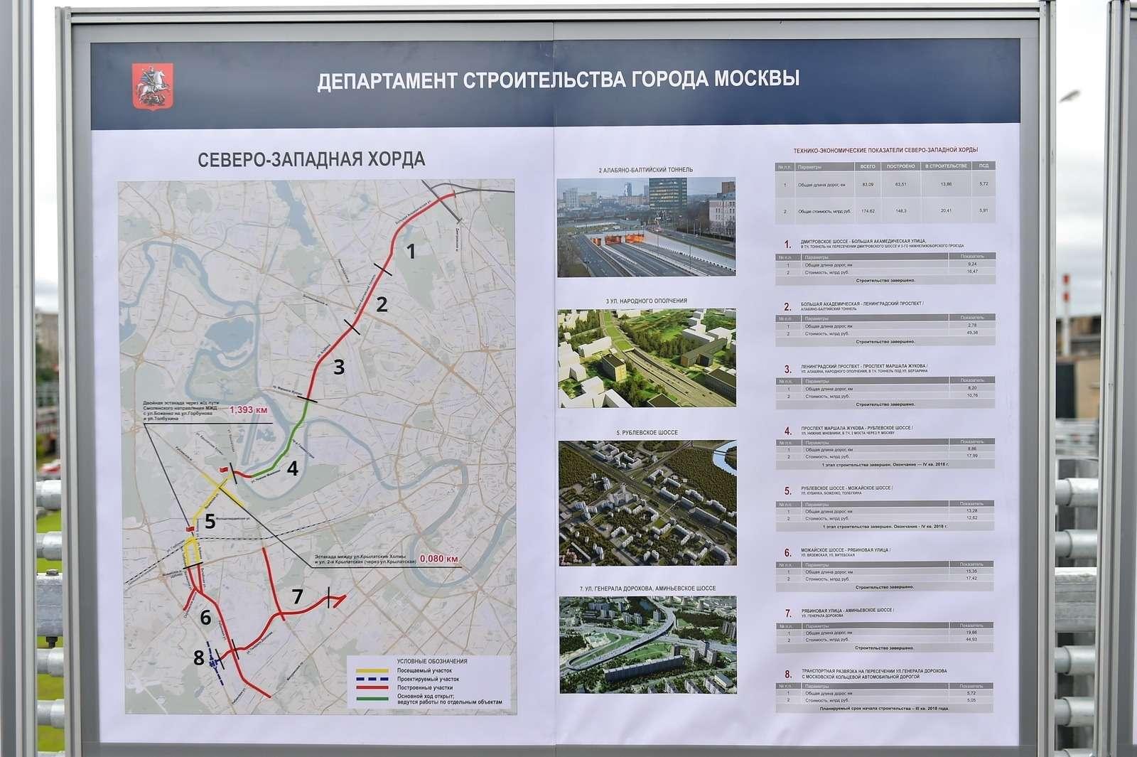 В Москве открылось движение подвум эстакадам Северо-Западной хорды— фото 885476