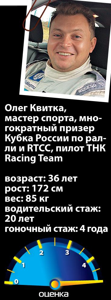 Олег Квитка