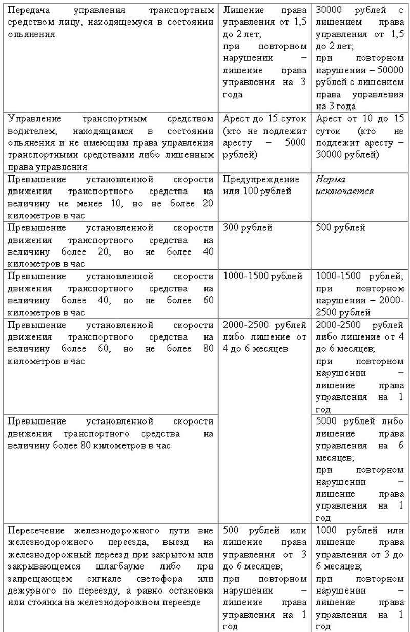 www.zr.ru