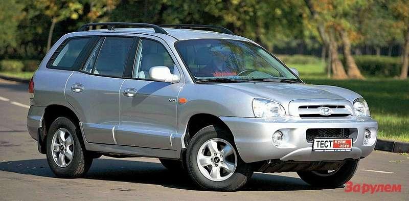 Hyundai Santa FeClassic