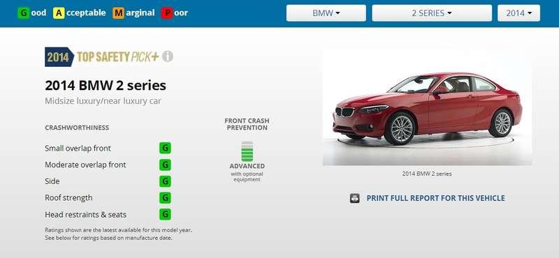 BMW2-серии получила высшие оценки безопасности