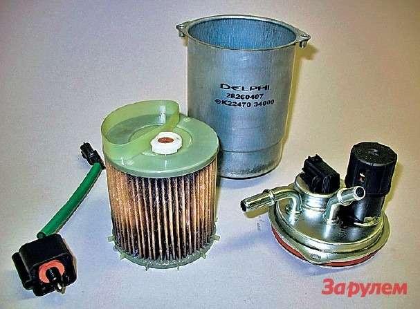 Топливный фильтр вразобранном состоянии. Слева направо: датчик наличия воды, сменный фильтроэлемент, стакан, крышка всборе сэлементом подогрева топлива инасосом ручной прокачки.