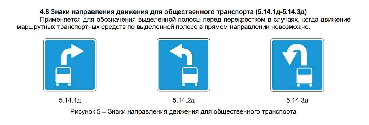 Десятки новых дорожных знаков: запомните ихвсе— фото 826296