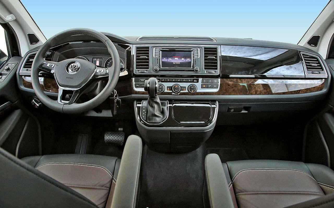 Отпуск зарулем— наминивэне Volkswagen Multivan вФинляндию— фото 791119