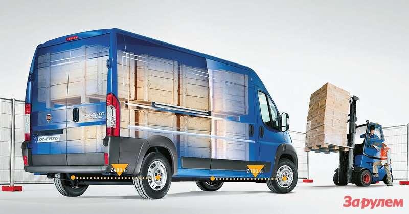 Набор модификаций фургонов FIAT— это 13типоразмеров объемом кузова от8до 17куб.м
