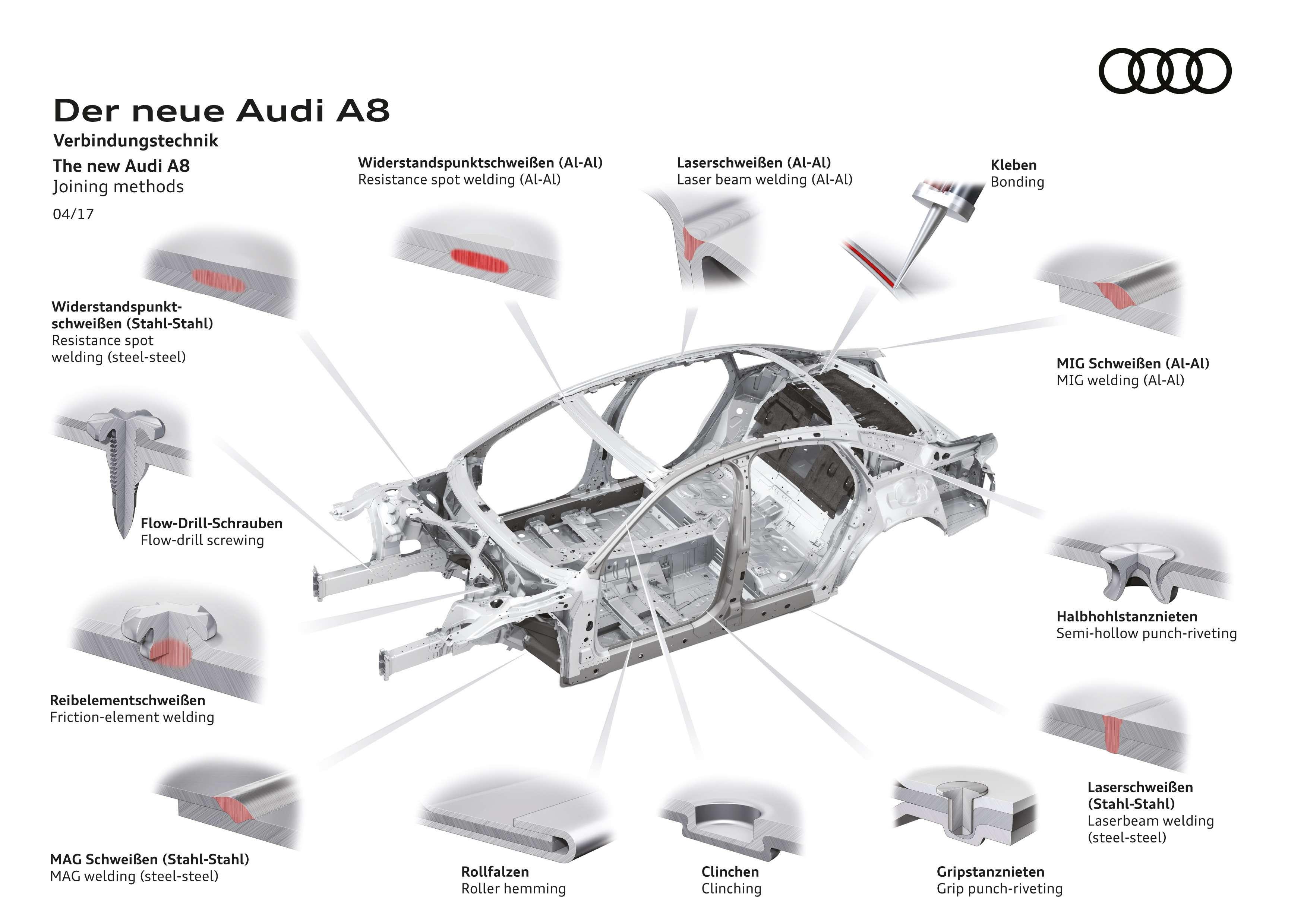Новый Audi A8: работа надошибками BMW— фото 732824