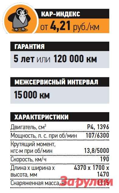 «Хёндай-Солярис», от445000 руб., КАР от4,21 руб./км
