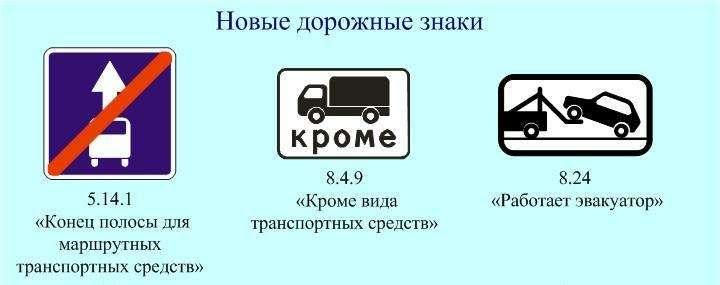 nocopyright Новые знаки ПДД