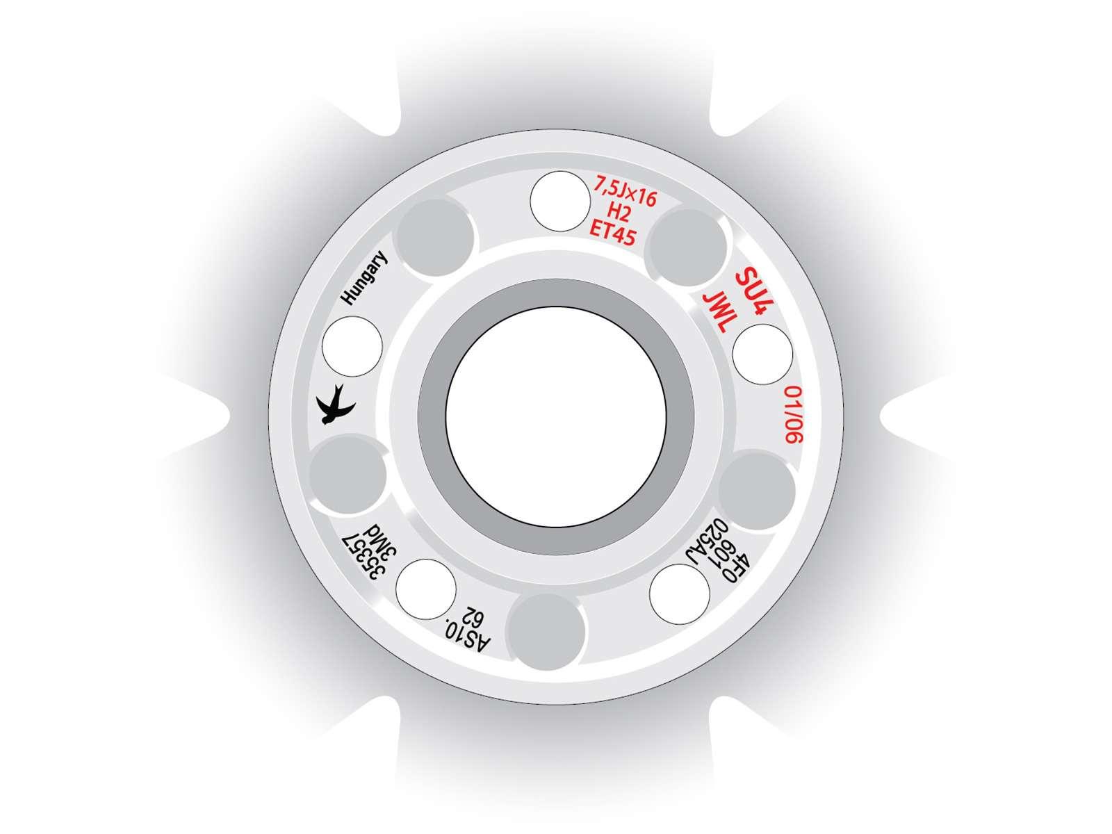 Расшифровка маркировки колесных дисков рекомендации