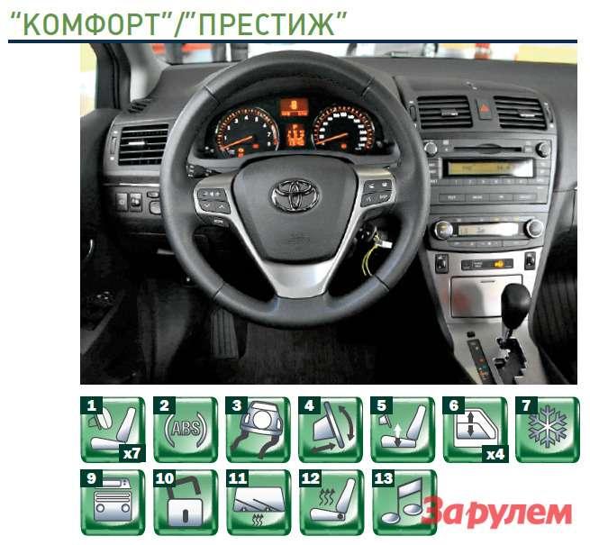 «Тойота-Авенсис», комплектация «Комфорт»/«Престиж»