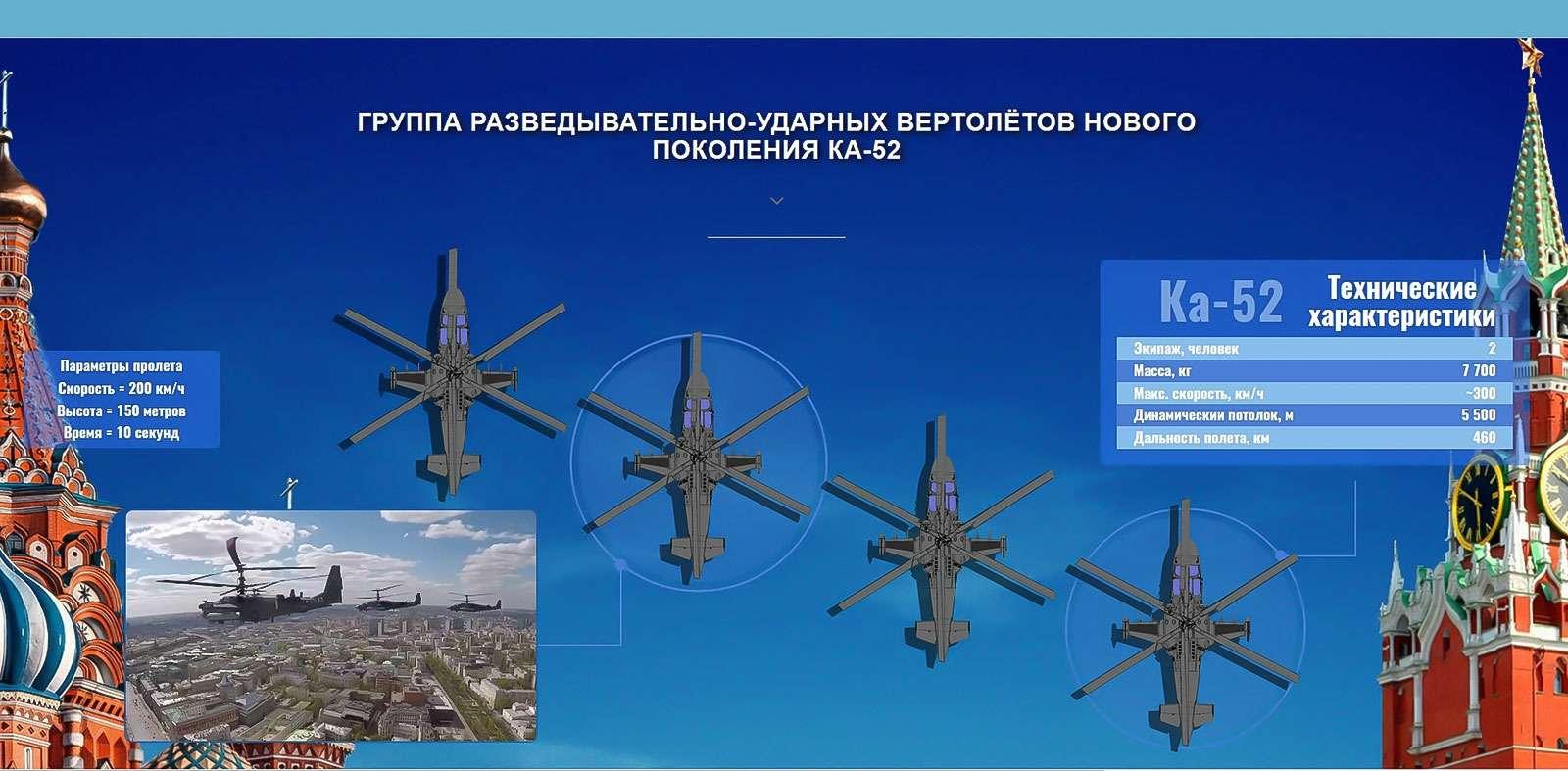 разведывательно-ударные вертолеты КА-52