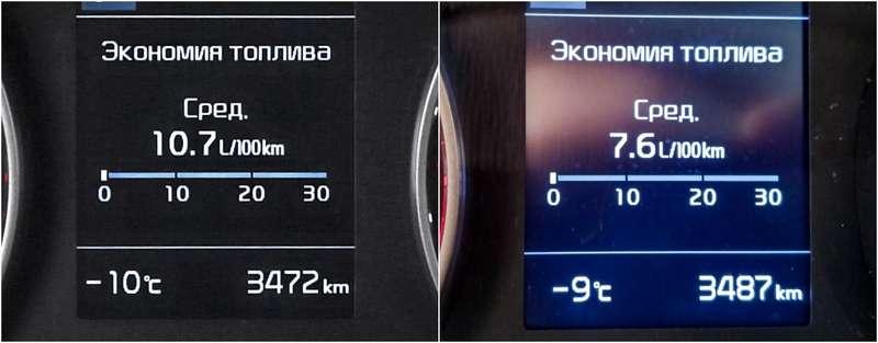 KiaRio X-Line изпарка ЗР: акакой расход?