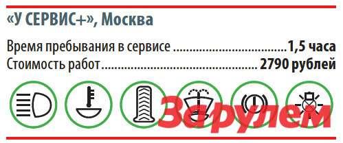 «У Серв ис+», Москва